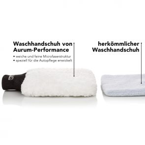 Aurum Performance Waschhandschuh